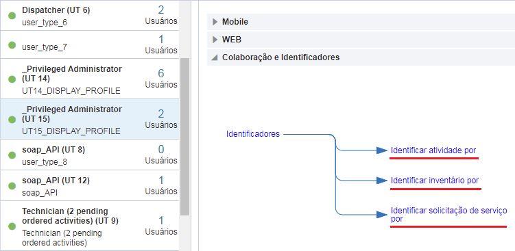 Configuração > Tipos de Usuário(selecione_Privileged Administrator (UT15)) > Configuraçãode Tela > Colaboraçãoe Identificadores. Contextos 'Identificar atividade por', 'Identificar inventário por' e 'Identificar solicitação de serviço por' estão destacados.