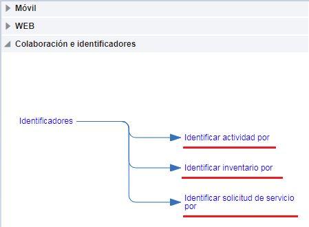 Configuración > Tipos de Usuario (seleccione '_Privileged Administrator (UT15)') > Configuración de Pantalla > Colaboración eIdenficadores. Contextos 'Identificar actividad por', 'Identificar inventario por' e 'Identificar solicitud de servicio por' están resaltados