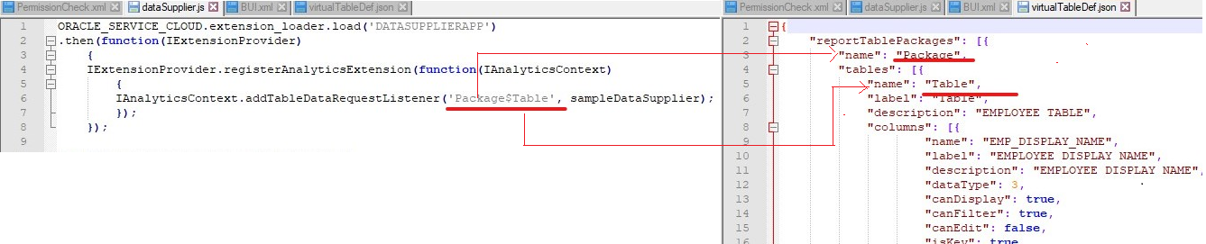 Table name matches up with the parameter passed into the addTableDataRequestListener