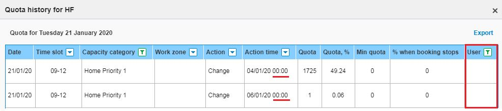 Quota history for HF for a given row shows a blank value in the User column.