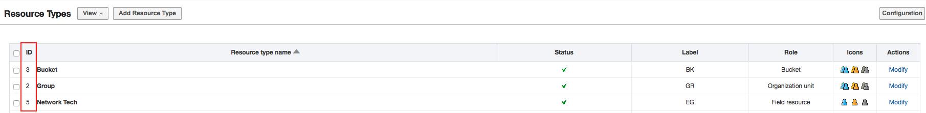 Configuração > Tipo de recurso > coluna ID está destacada