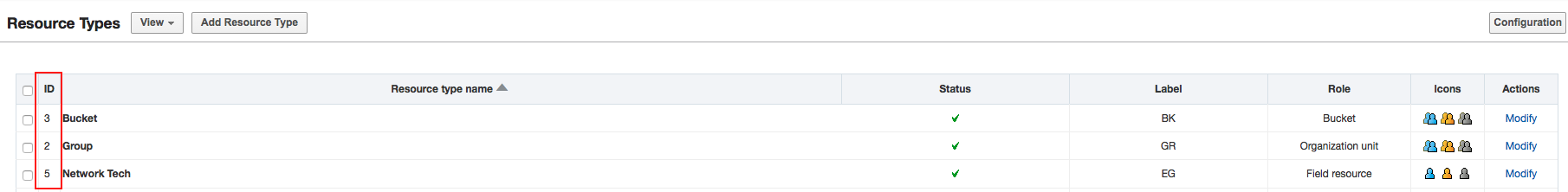 Configuración> Tipo de recurso> La columna ID está resaltada