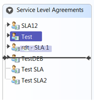 As an SLA is moved, a bar will appear showing where it will be positioned once released.