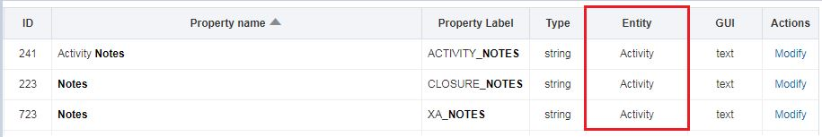 Configuration > Properties > search for the property and view Entity column