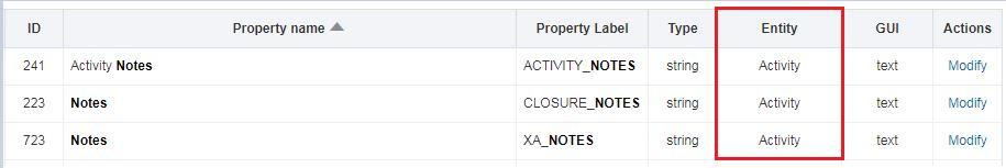 Configuração > Propriedades >[nome da propriedade] > coluna Entidade