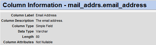 Column Information for mail_addrs.email_address field does not include the Analytics Usage detail because it cannot be used.