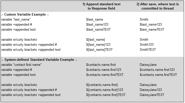 Image of a table: example variable formats and their renderings
